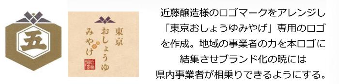 背景と目標2―秋田県2
